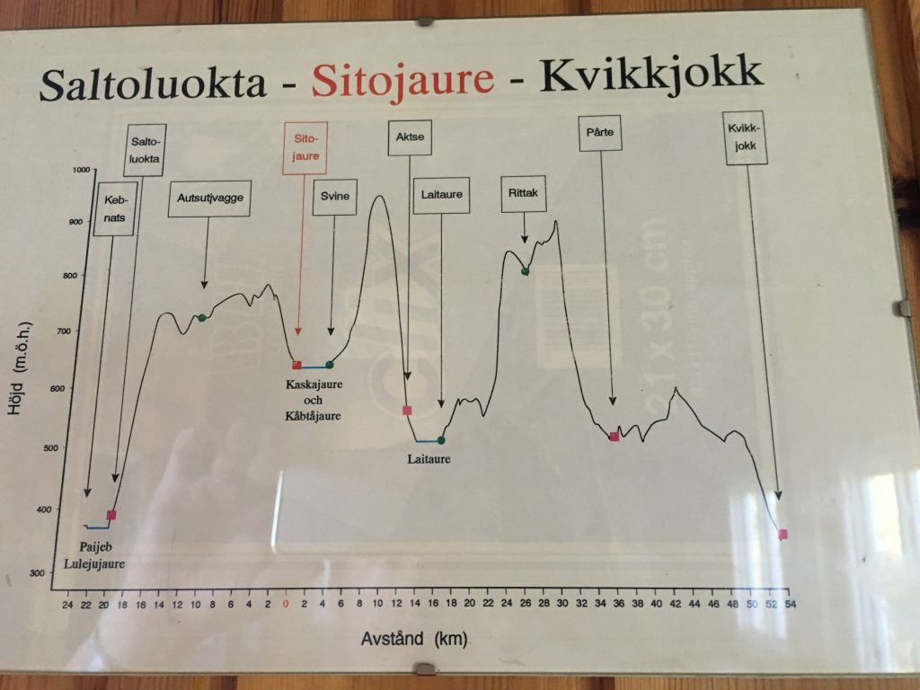 Saltoluokta to Kvikkjovv Altitude